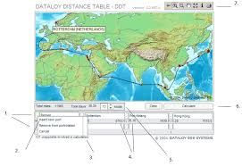 Dataloy Distance Table
